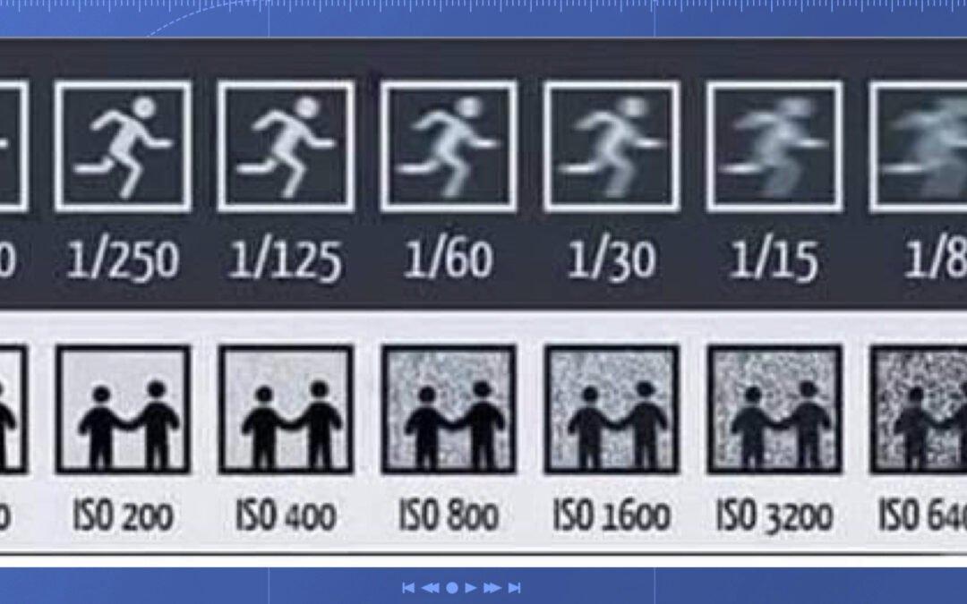 ISO et vitesse d'obturation